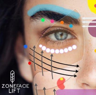 Zone Face Lift Reflexology